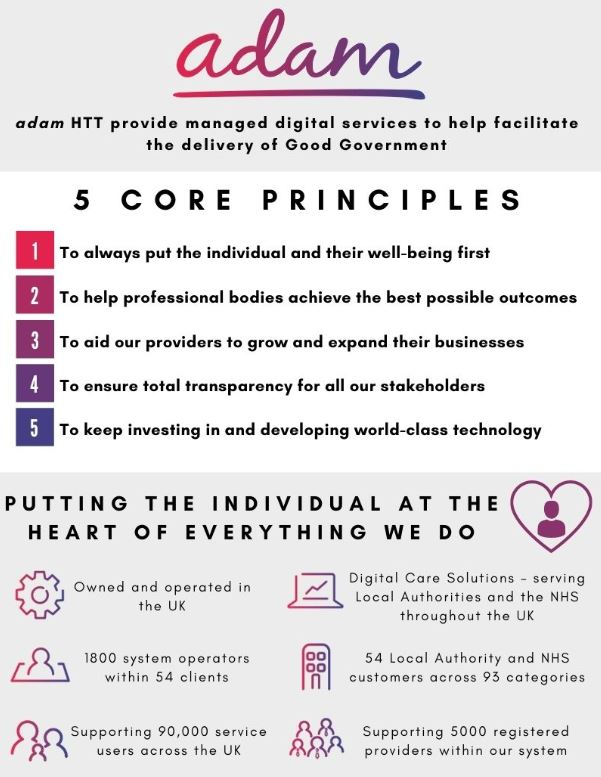 about us Infographic